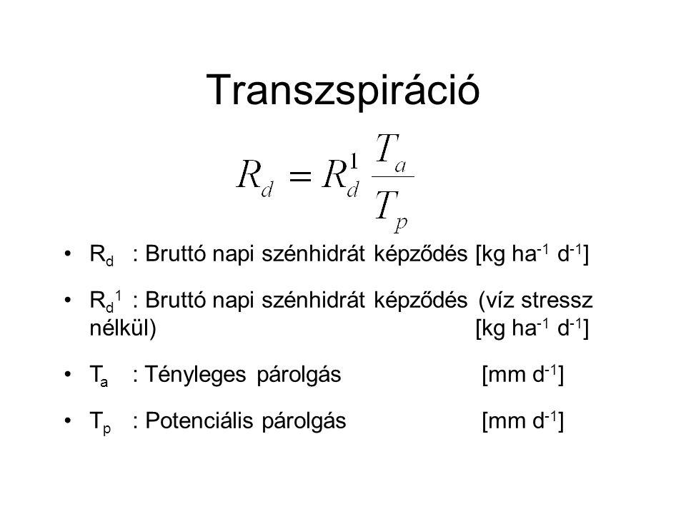 Transzspiráció Rd : Bruttó napi szénhidrát képződés [kg ha-1 d-1]